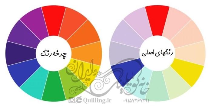 هارمونی رنگها - رنگهای اصلی