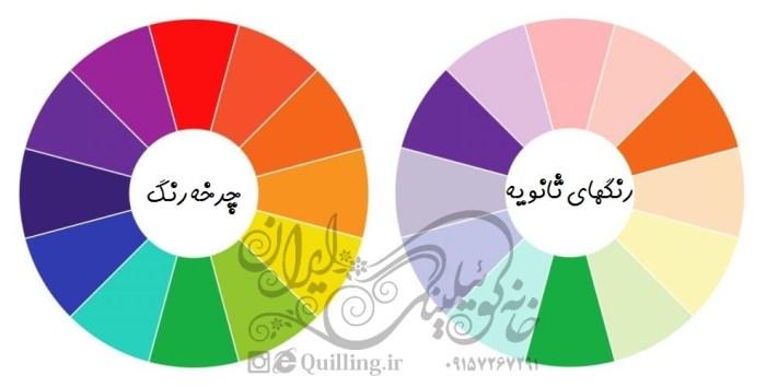 هارمونی رنگها - رنگهای ثانویه
